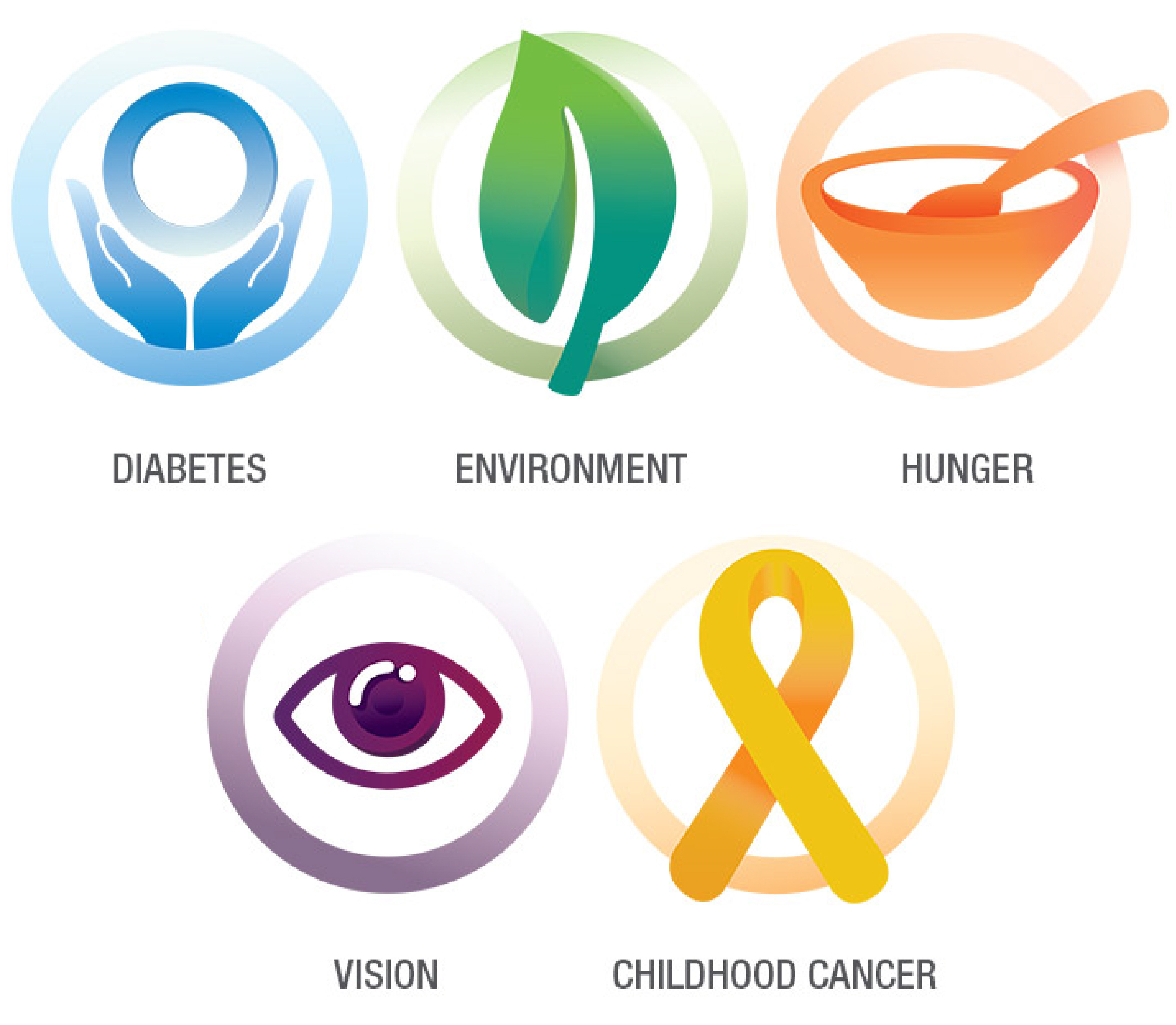 Diabetes-Environment-Hunger-Vision-ChildhoodCancer